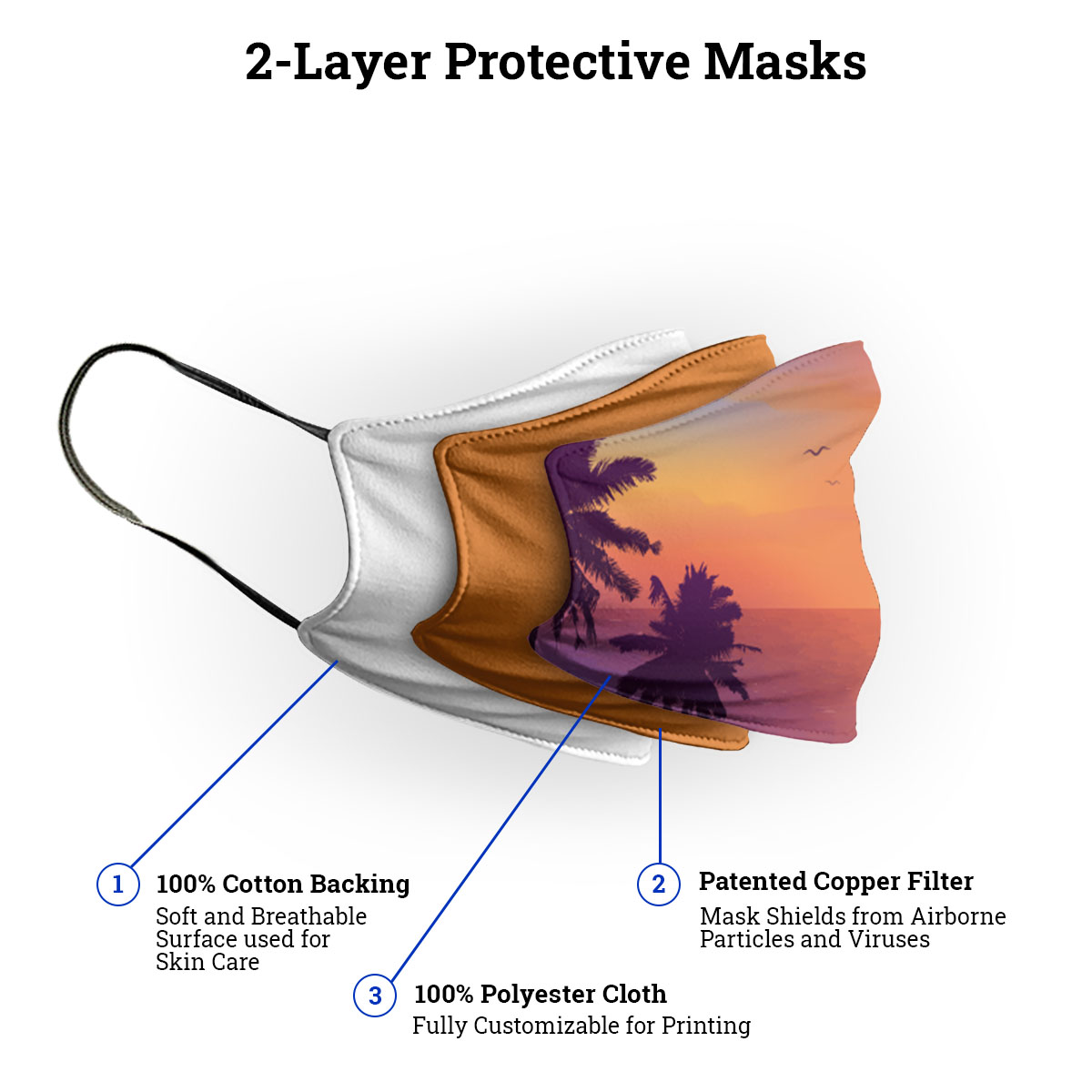 CubeBik Face Mask Protective Layers